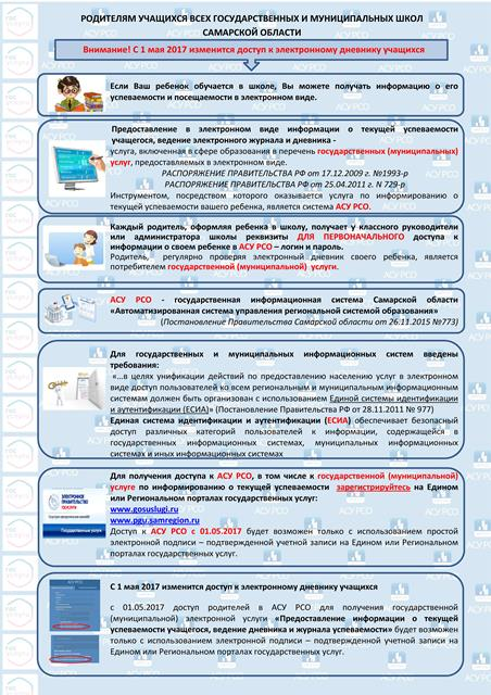 Плакат Доступ к электронному дневнеку