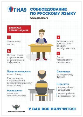 Плакат Собеседоваие по русскому языку